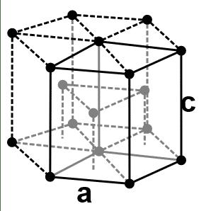 Estructura cristalina del circonio: