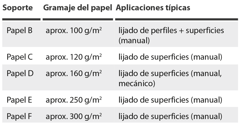 soportes de papel para discos abrasivos