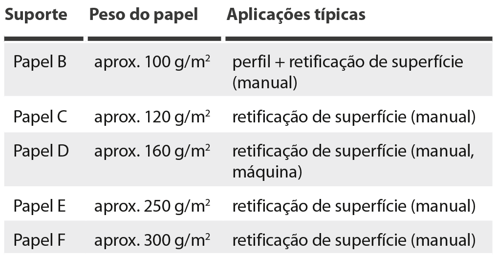 suportes de papel - discos abrasivos