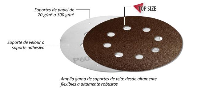 gama de productos abrasivos con soportes de papel y tela