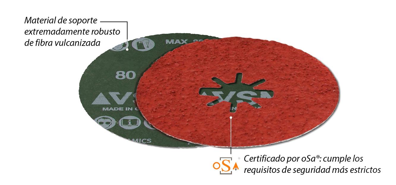 calidad y máxima seguridad en los discos de fibra X-LOCK